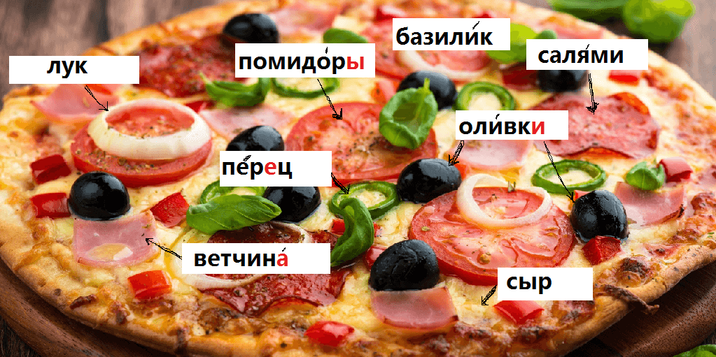 Ingredients for a pizza in Russian